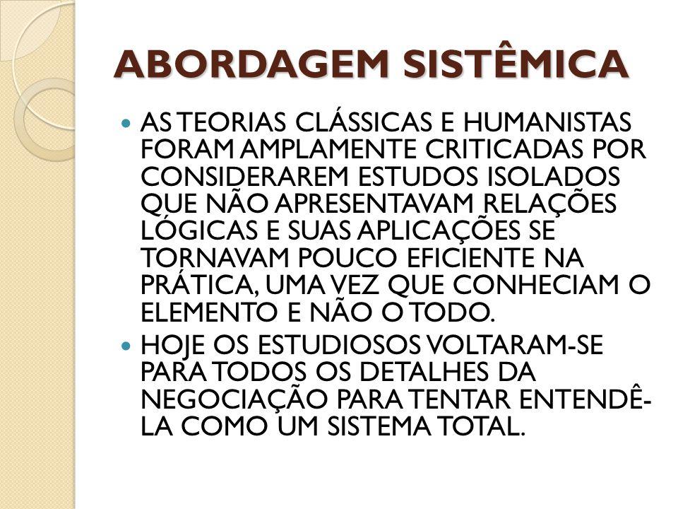 ABORDAGEM SISTÊMICA AS TEORIAS CLÁSSICAS E HUMANISTAS FORAM AMPLAMENTE CRITICADAS POR CONSIDERAREM ESTUDOS ISOLADOS QUE NÃO APRESENTAVAM RELAÇÕES LÓGI