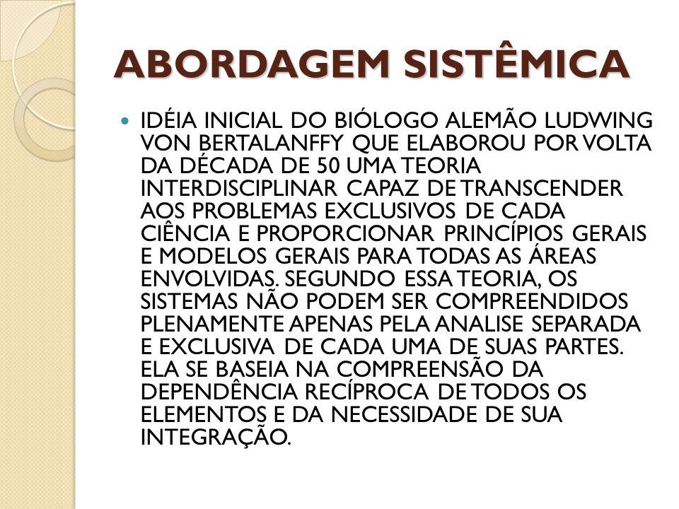 ABORDAGEM SISTÊMICA IDÉIA INICIAL DO BIÓLOGO ALEMÃO LUDWING VON BERTALANFFY QUE ELABOROU POR VOLTA DA DÉCADA DE 50 UMA TEORIA INTERDISCIPLINAR CAPAZ D