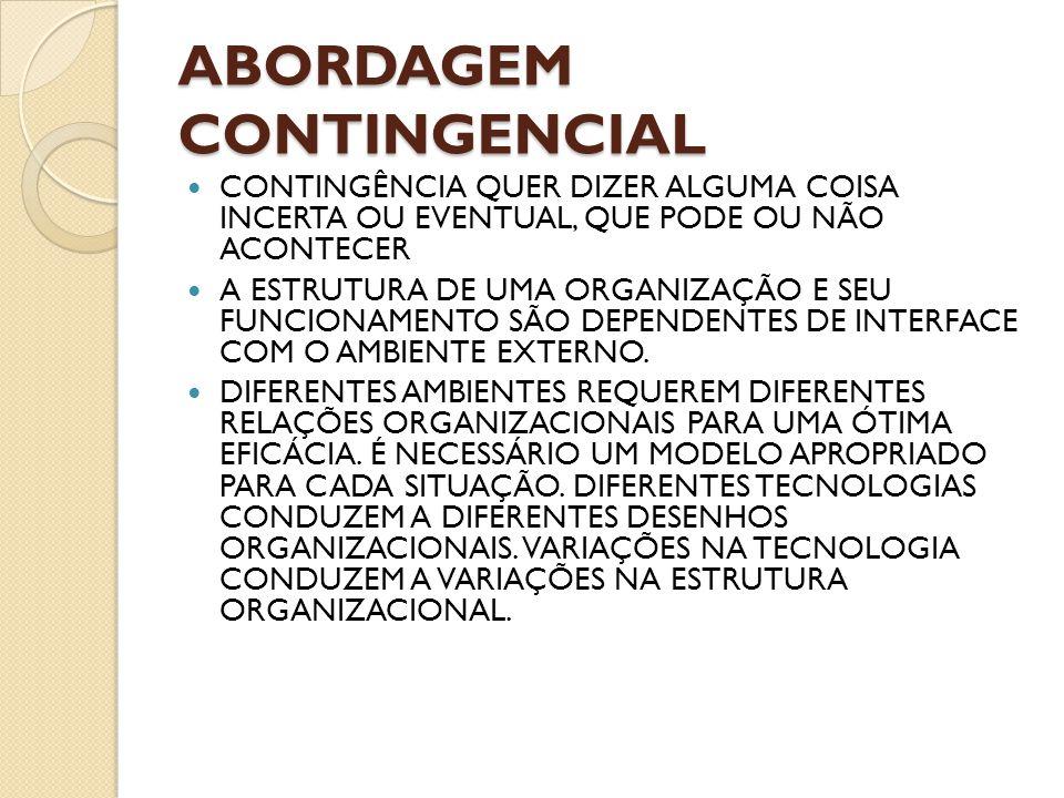 ABORDAGEM CONTINGENCIAL CONTINGÊNCIA QUER DIZER ALGUMA COISA INCERTA OU EVENTUAL, QUE PODE OU NÃO ACONTECER A ESTRUTURA DE UMA ORGANIZAÇÃO E SEU FUNCI