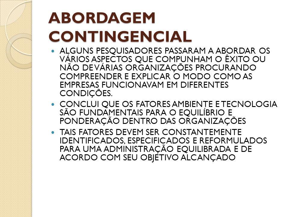 ABORDAGEM CONTINGENCIAL ALGUNS PESQUISADORES PASSARAM A ABORDAR OS VÁRIOS ASPECTOS QUE COMPUNHAM O ÊXITO OU NÃO DE VÁRIAS ORGANIZAÇÕES PROCURANDO COMP