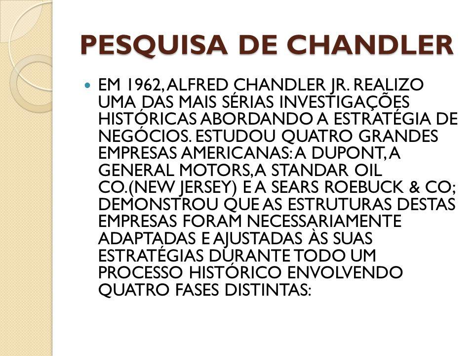 PESQUISA DE CHANDLER EM 1962, ALFRED CHANDLER JR. REALIZO UMA DAS MAIS SÉRIAS INVESTIGAÇÕES HISTÓRICAS ABORDANDO A ESTRATÉGIA DE NEGÓCIOS. ESTUDOU QUA