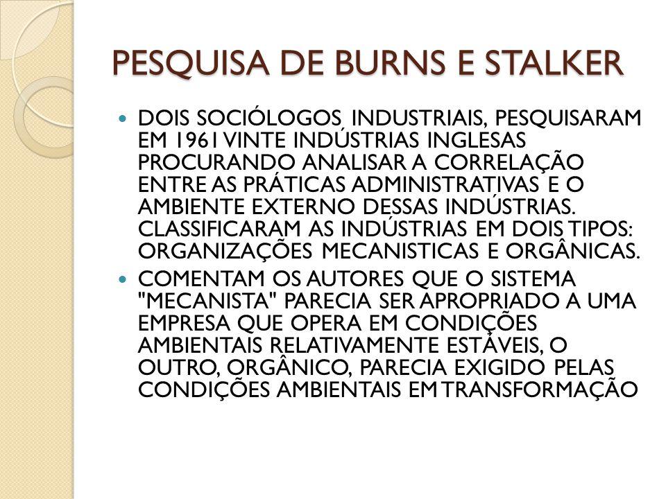 PESQUISA DE BURNS E STALKER DOIS SOCIÓLOGOS INDUSTRIAIS, PESQUISARAM EM 1961 VINTE INDÚSTRIAS INGLESAS PROCURANDO ANALISAR A CORRELAÇÃO ENTRE AS PRÁTI