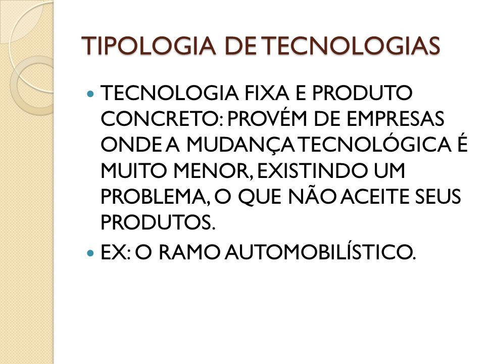 TIPOLOGIA DE TECNOLOGIAS TECNOLOGIA FIXA E PRODUTO CONCRETO: PROVÉM DE EMPRESAS ONDE A MUDANÇA TECNOLÓGICA É MUITO MENOR, EXISTINDO UM PROBLEMA, O QUE