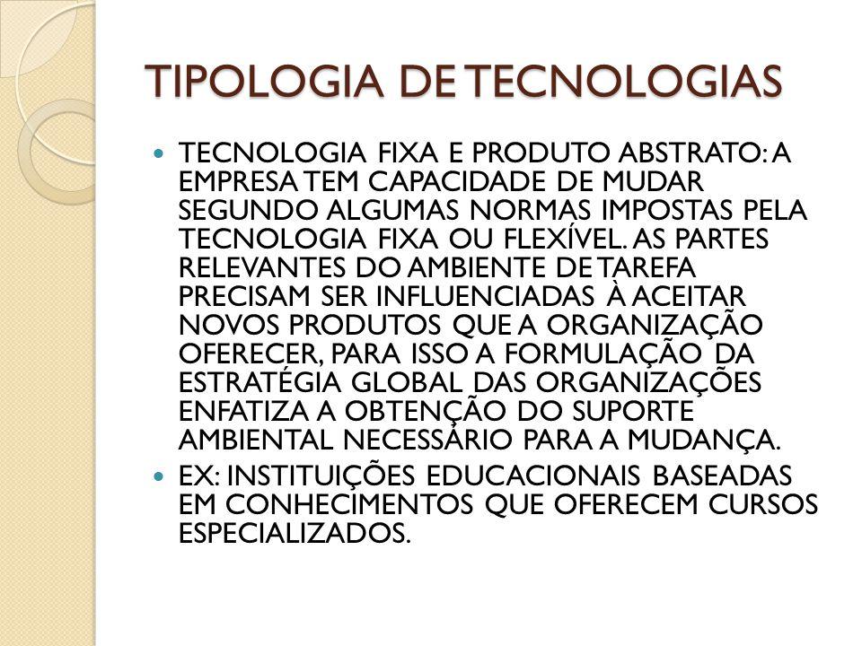 TIPOLOGIA DE TECNOLOGIAS TECNOLOGIA FIXA E PRODUTO ABSTRATO: A EMPRESA TEM CAPACIDADE DE MUDAR SEGUNDO ALGUMAS NORMAS IMPOSTAS PELA TECNOLOGIA FIXA OU