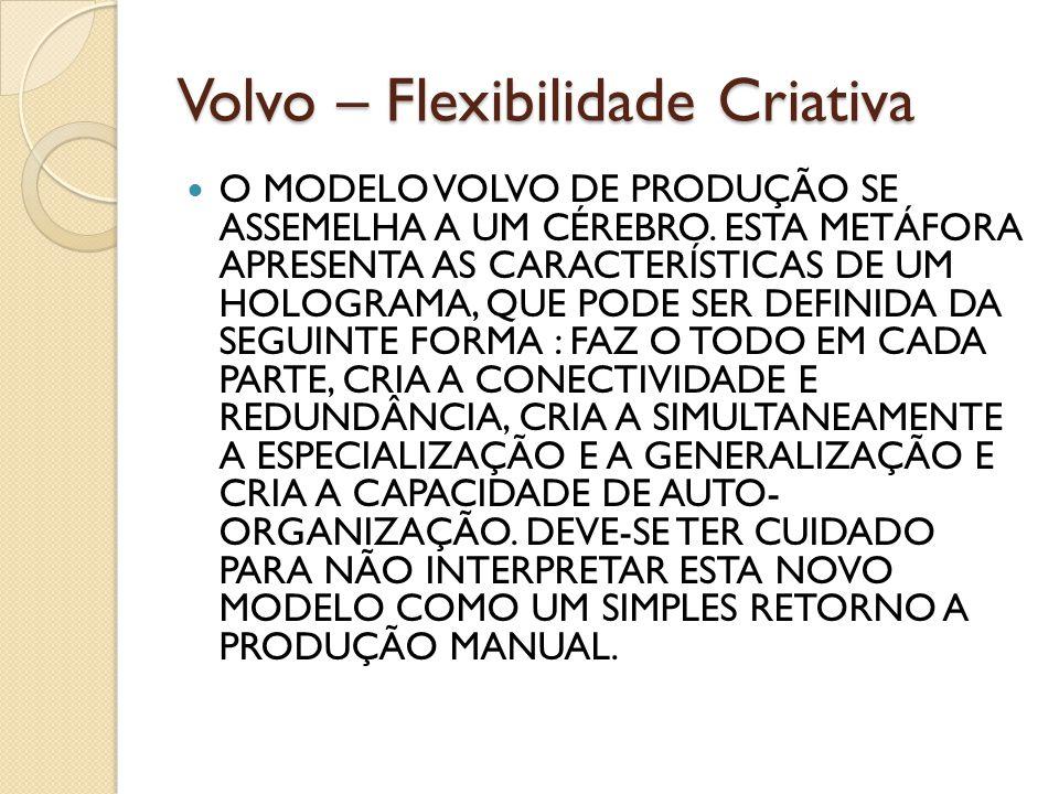 Volvo – Flexibilidade Criativa O MODELO VOLVO DE PRODUÇÃO SE ASSEMELHA A UM CÉREBRO. ESTA METÁFORA APRESENTA AS CARACTERÍSTICAS DE UM HOLOGRAMA, QUE P