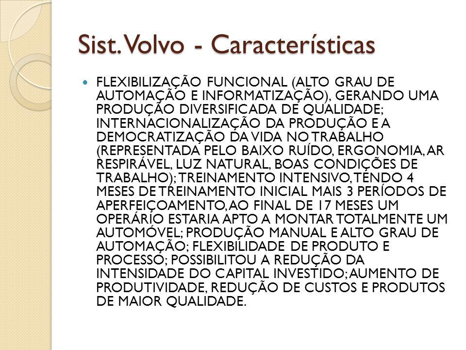 Sist. Volvo - Características FLEXIBILIZAÇÃO FUNCIONAL (ALTO GRAU DE AUTOMAÇÃO E INFORMATIZAÇÃO), GERANDO UMA PRODUÇÃO DIVERSIFICADA DE QUALIDADE; INT