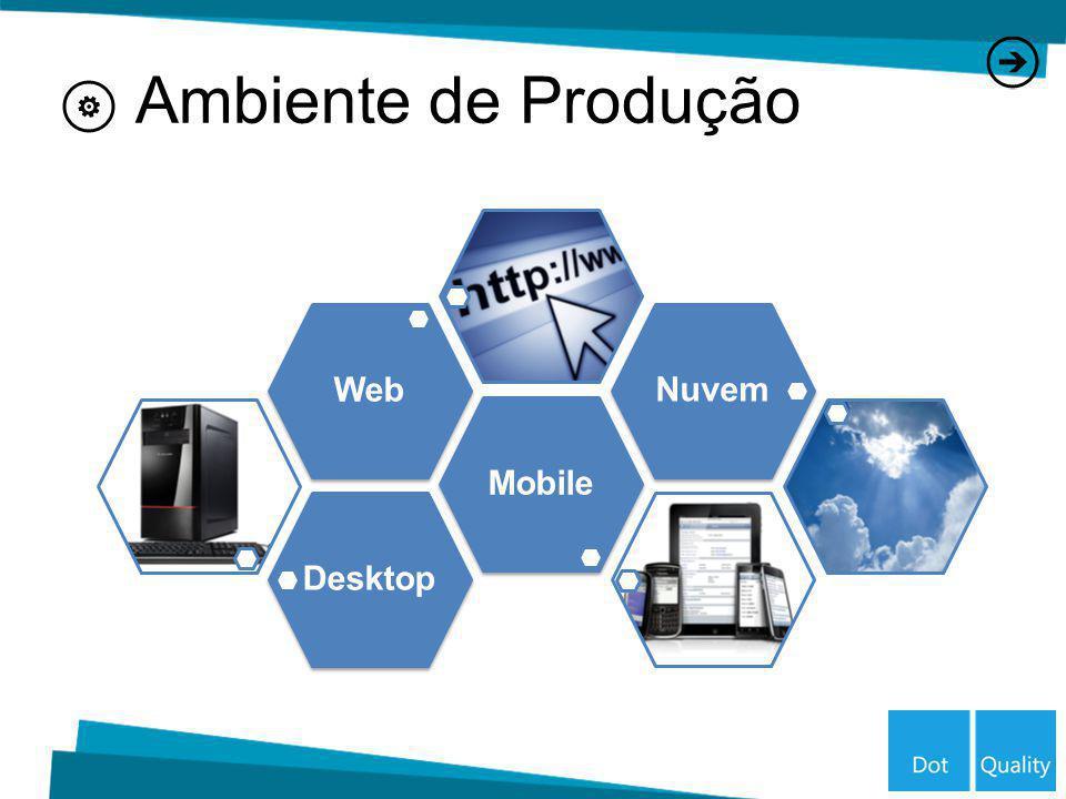 Ambiente de Produção DesktopMobileWebNuvem