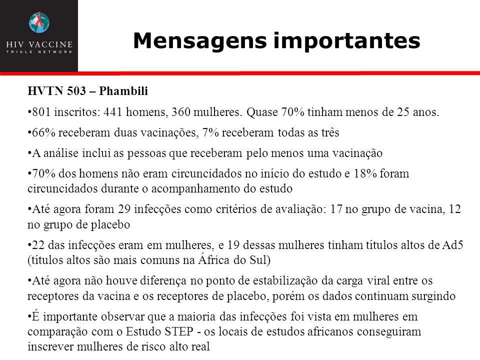 Mensagens importantes HVTN 503 – Phambili 801 inscritos: 441 homens, 360 mulheres.