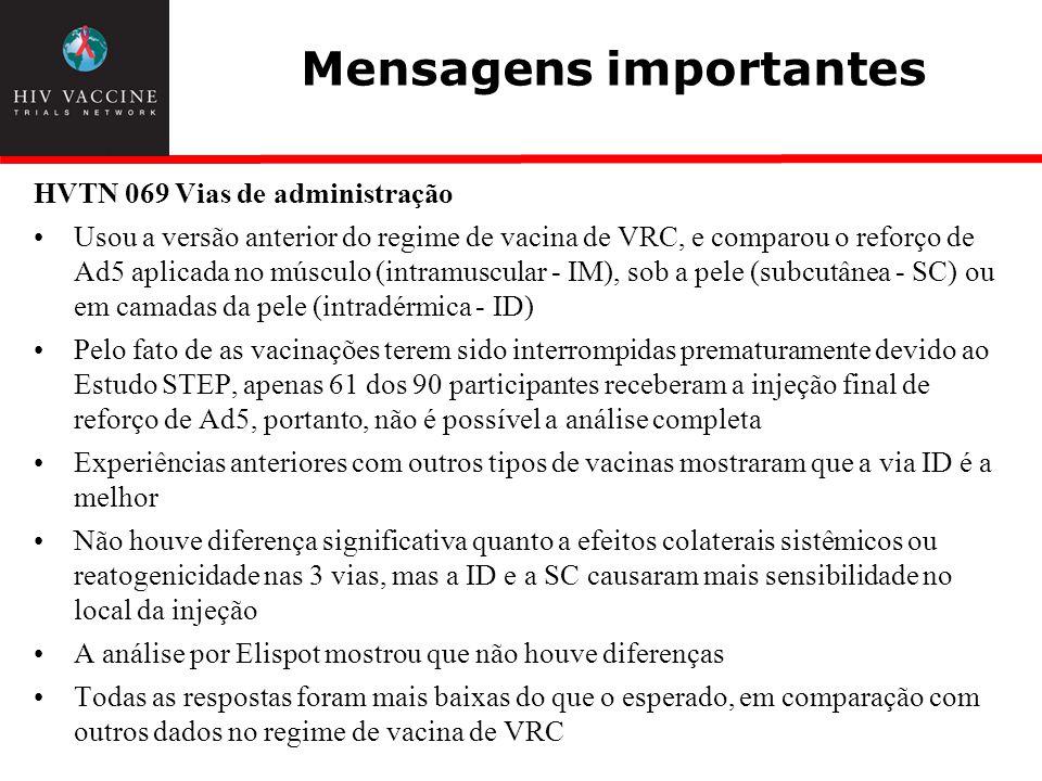 Mensagens importantes HVTN 069 Vias de administração Usou a versão anterior do regime de vacina de VRC, e comparou o reforço de Ad5 aplicada no músculo (intramuscular - IM), sob a pele (subcutânea - SC) ou em camadas da pele (intradérmica - ID) Pelo fato de as vacinações terem sido interrompidas prematuramente devido ao Estudo STEP, apenas 61 dos 90 participantes receberam a injeção final de reforço de Ad5, portanto, não é possível a análise completa Experiências anteriores com outros tipos de vacinas mostraram que a via ID é a melhor Não houve diferença significativa quanto a efeitos colaterais sistêmicos ou reatogenicidade nas 3 vias, mas a ID e a SC causaram mais sensibilidade no local da injeção A análise por Elispot mostrou que não houve diferenças Todas as respostas foram mais baixas do que o esperado, em comparação com outros dados no regime de vacina de VRC