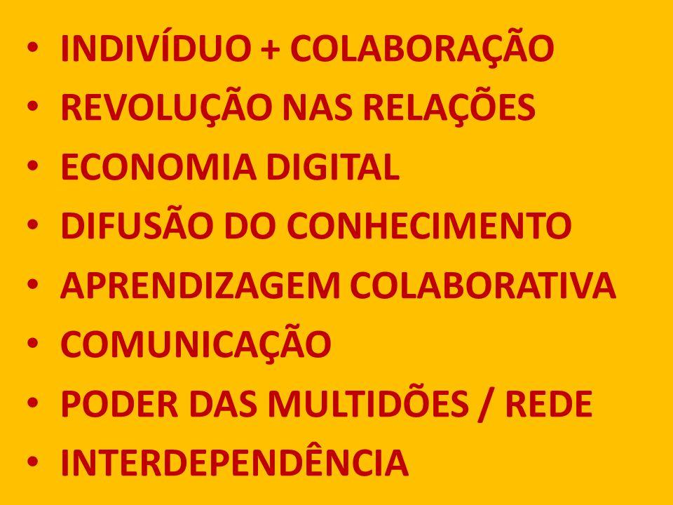 INDIVÍDUO + COLABORAÇÃO REVOLUÇÃO NAS RELAÇÕES ECONOMIA DIGITAL DIFUSÃO DO CONHECIMENTO APRENDIZAGEM COLABORATIVA COMUNICAÇÃO PODER DAS MULTIDÕES / RE