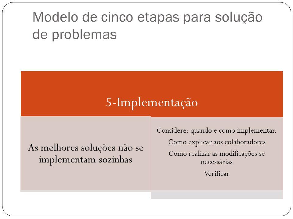 Modelo de cinco etapas para solução de problemas 5-Implementação As melhores soluções não se implementam sozinhas Considere: quando e como implementar