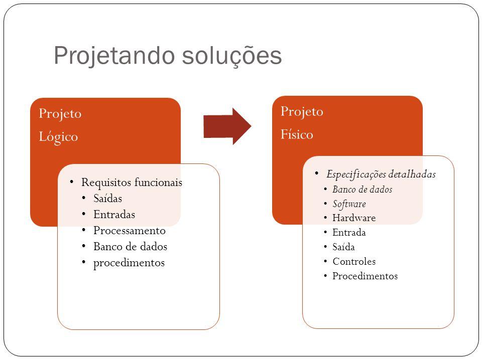 Projetando soluções Projeto Lógico Requisitos funcionais Saídas Entradas Processamento Banco de dados procedimentos Projeto Físico Especificações deta
