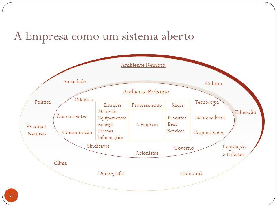 Ambiente Remoto Sociedade Política Recursos Naturais Clima Demografia Tecnologia Economia Legislação e Tributos Educação Cultura Ambiente Próximo Clie
