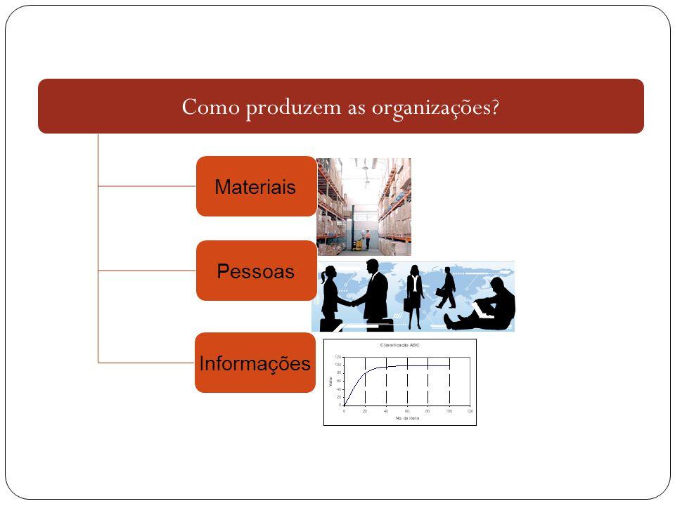 Modelo de cinco etapas para solução de problemas 5-Implementação As melhores soluções não se implementam sozinhas Considere: quando e como implementar.