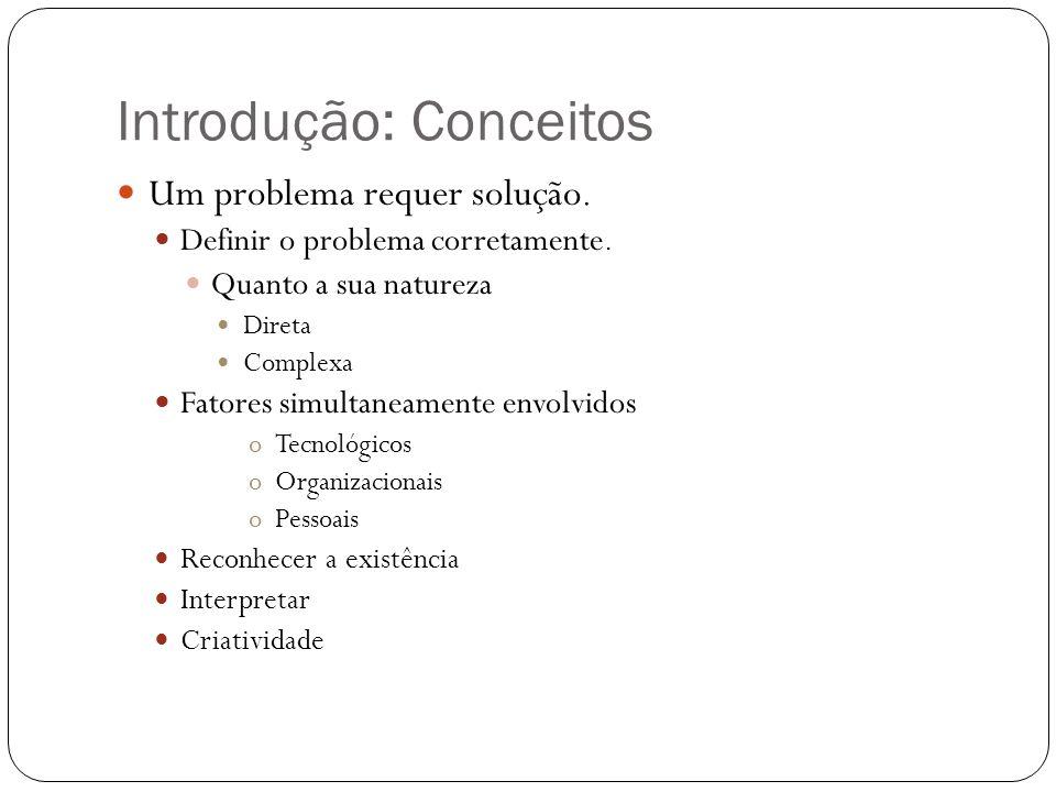 Introdução: Conceitos Um problema requer solução. Definir o problema corretamente. Quanto a sua natureza Direta Complexa Fatores simultaneamente envol