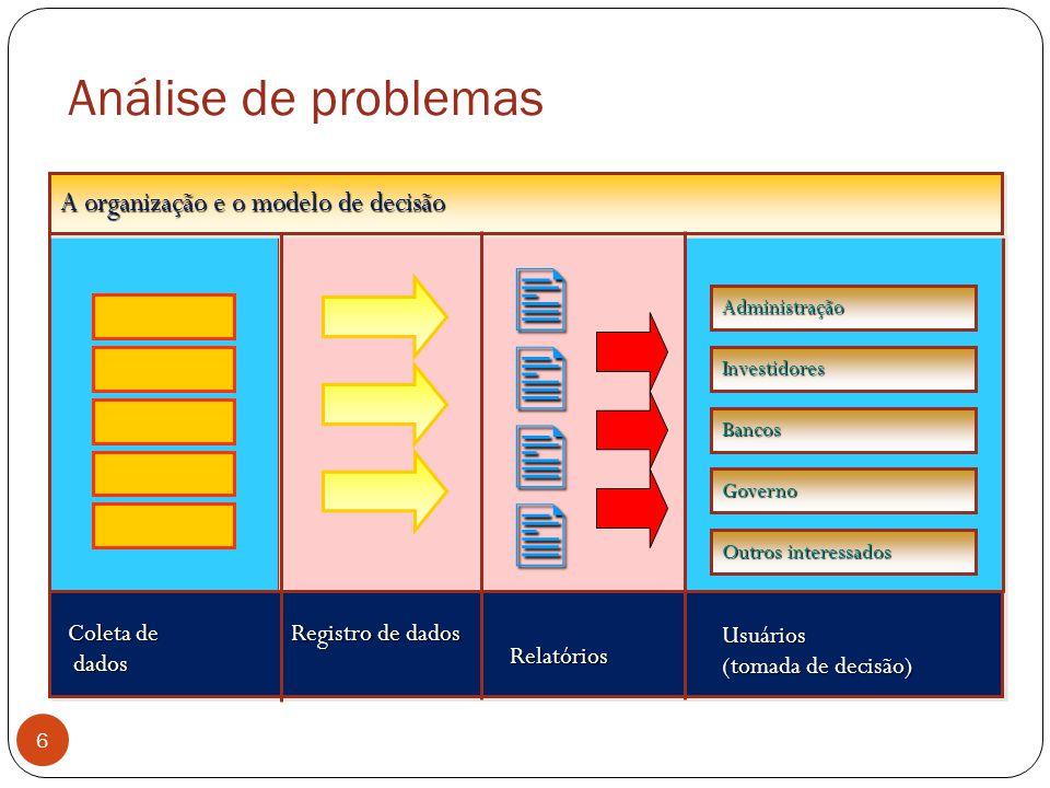 Administração Investidores Bancos Governo Outros interessados A organização e o modelo de decisão Coleta de dados dados Registro de dados Usuários (to