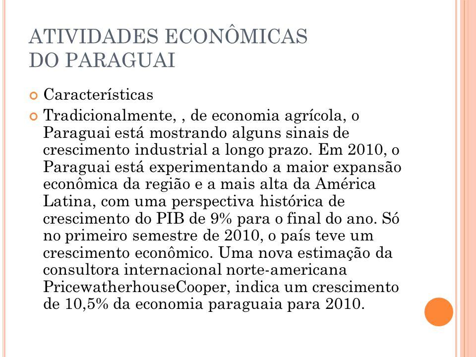 Características Tradicionalmente,, de economia agrícola, o Paraguai está mostrando alguns sinais de crescimento industrial a longo prazo. Em 2010, o P