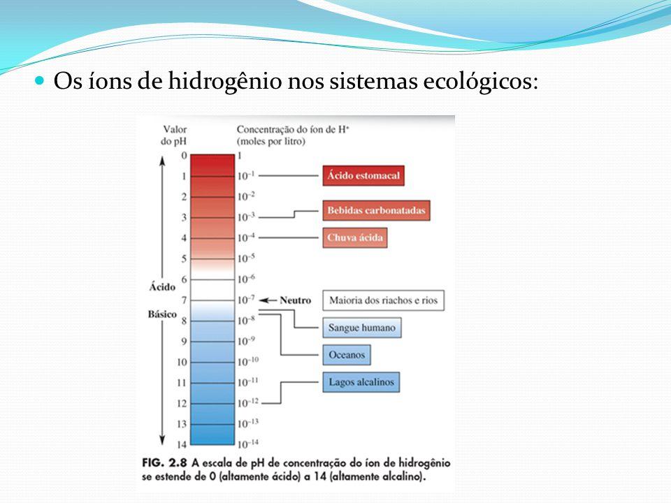 Os íons de hidrogênio nos sistemas ecológicos: