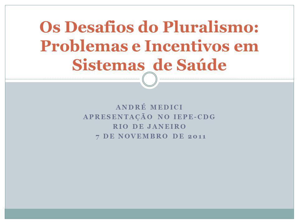 ANDRÉ MEDICI APRESENTAÇÃO NO IEPE-CDG RIO DE JANEIRO 7 DE NOVEMBRO DE 2011 Os Desafios do Pluralismo: Problemas e Incentivos em Sistemas de Saúde