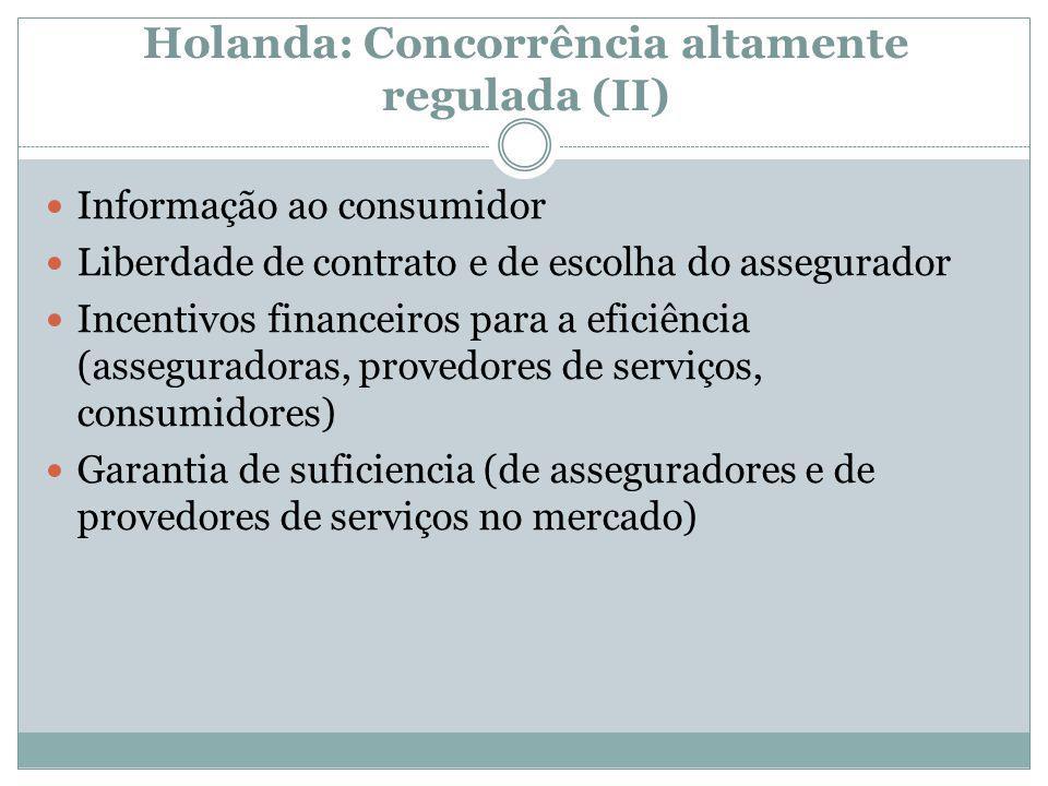 Holanda: Concorrência altamente regulada (II) Informação ao consumidor Liberdade de contrato e de escolha do assegurador Incentivos financeiros para a eficiência (asseguradoras, provedores de serviços, consumidores) Garantia de suficiencia (de asseguradores e de provedores de serviços no mercado)
