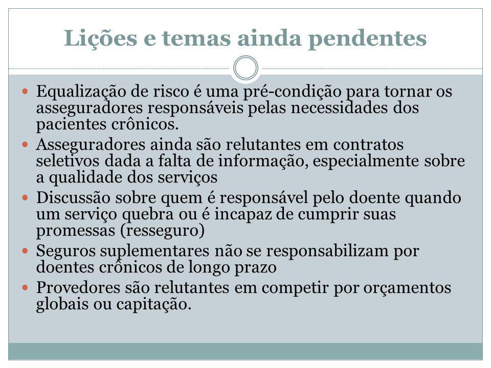 Lições e temas ainda pendentes Equalização de risco é uma pré-condição para tornar os asseguradores responsáveis pelas necessidades dos pacientes crônicos.
