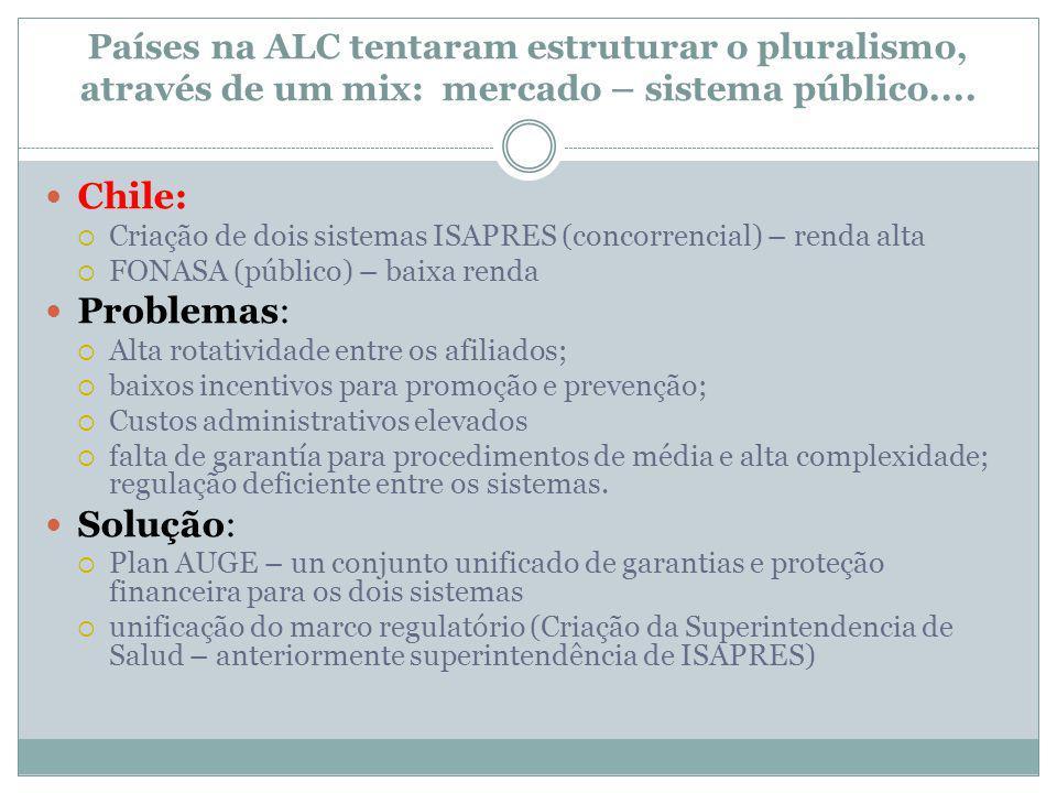 Países na ALC tentaram estruturar o pluralismo, através de um mix: mercado – sistema público....
