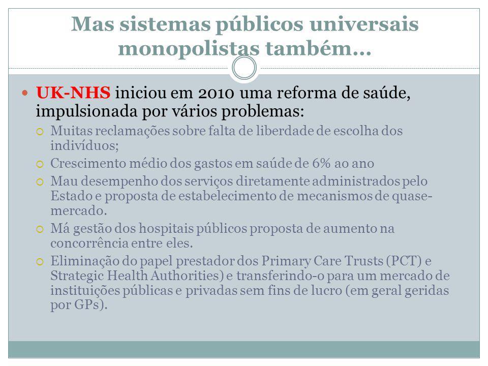 Mas sistemas públicos universais monopolistas também...
