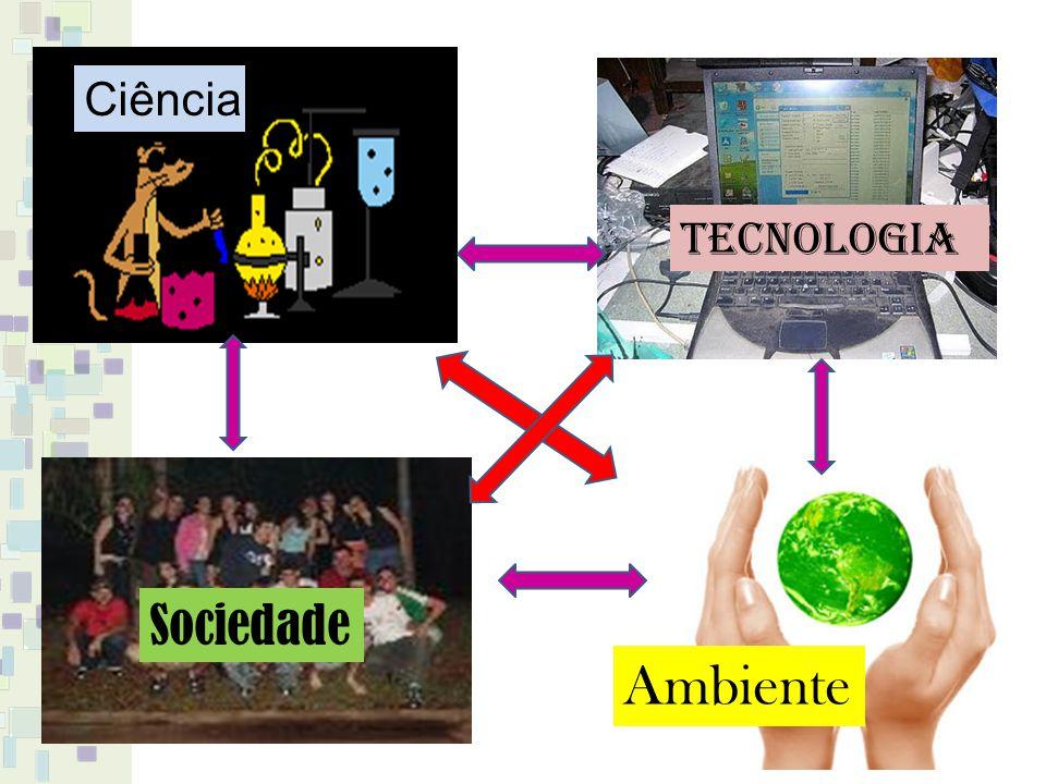 Ciência Tecnologia Sociedade Ambiente