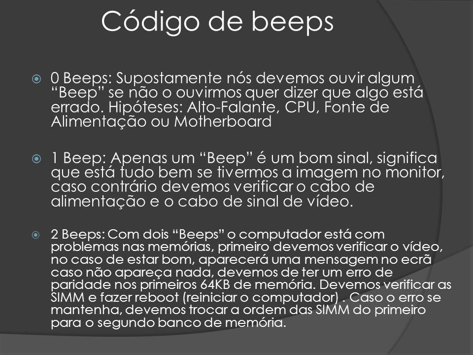 Código de beeps 0 Beeps: Supostamente nós devemos ouvir algum Beep se não o ouvirmos quer dizer que algo está errado.