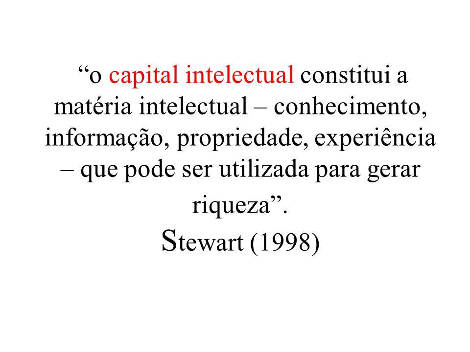 o capital intelectual constitui a matéria intelectual – conhecimento, informação, propriedade, experiência – que pode ser utilizada para gerar riqueza.