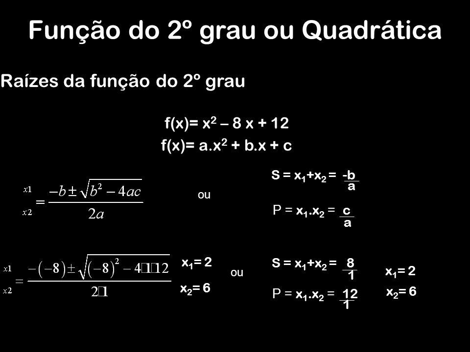Raízes da função do 2º grau f(x)= a.x 2 + b.x + c S = x 1 +x 2 = 8 1 P = x 1.x 2 = 12 1 S = x 1 +x 2 = -b a P = x 1.x 2 = c a Função do 2º grau ou Qua