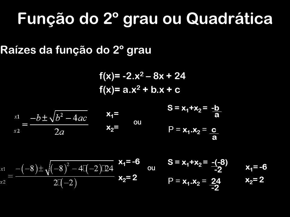Raízes da função do 2º grau S = x 1 +x 2 = -(-8) -2 P = x 1.x 2 = 24 -2 S = x 1 +x 2 = -b a P = x 1.x 2 = c a Função do 2º grau ou Quadrática x1=x1= x 1 = -6 x2=x2= x 2 = 2 f(x)= -2.x 2 – 8x + 24 f(x)= a.x 2 + b.x + c ou