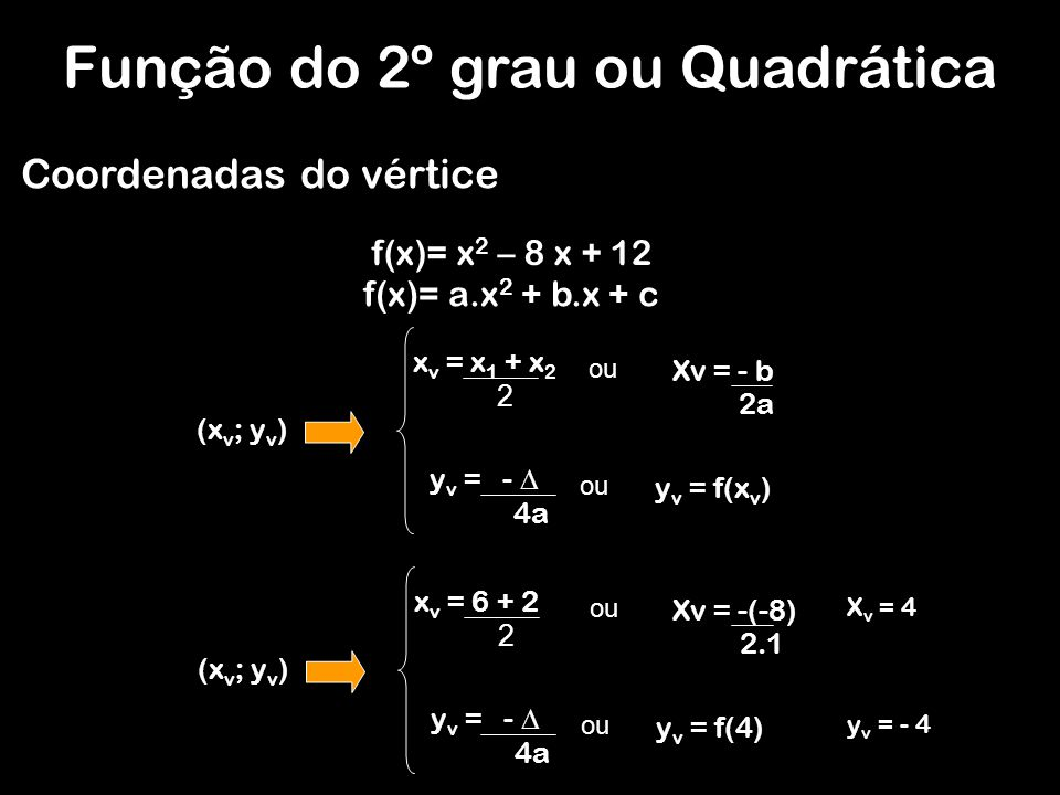 (x v ; y v ) x v = x 1 + x 2 2 Xv = - b 2a ou y v = - 4a ou y v = f(x v ) Coordenadas do vértice (x v ; y v ) x v = 6 + 2 2 Xv = -(-8) 2.1 ou y v = -