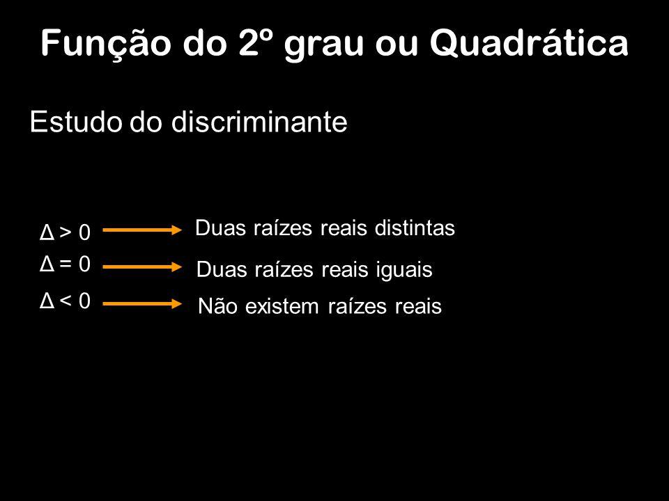 Δ > 0 Δ = 0 Δ < 0 Duas raízes reais distintas Duas raízes reais iguais Não existem raízes reais Estudo do discriminante Função do 2º grau ou Quadrática