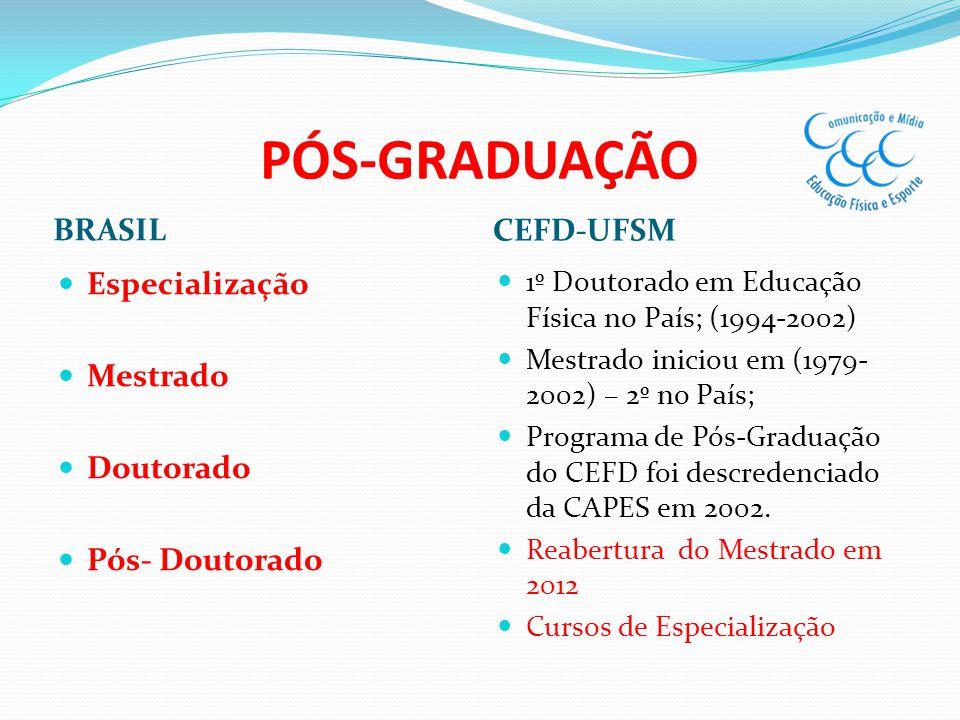 PÓS-GRADUAÇÃO BRASIL CEFD-UFSM Especialização Mestrado Doutorado Pós- Doutorado 1º Doutorado em Educação Física no País; (1994-2002) Mestrado iniciou