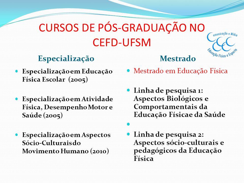 CURSOS DE PÓS-GRADUAÇÃO NO CEFD-UFSM Especialização Mestrado Especialização em Educação Física Escolar (2005) Especialização em Atividade Física, Dese