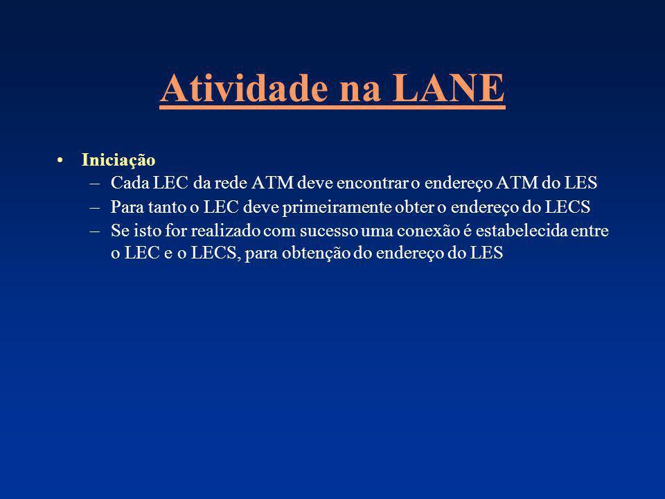 Atividade na LANE Iniciação –Cada LEC da rede ATM deve encontrar o endereço ATM do LES –Para tanto o LEC deve primeiramente obter o endereço do LECS –