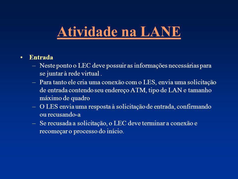 Atividade na LANE Entrada –Neste ponto o LEC deve possuir as informações necessárias para se juntar à rede virtual. –Para tanto ele cria uma conexão c