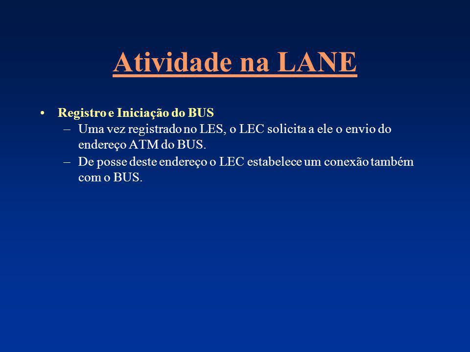 Atividade na LANE Registro e Iniciação do BUS –Uma vez registrado no LES, o LEC solicita a ele o envio do endereço ATM do BUS. –De posse deste endereç