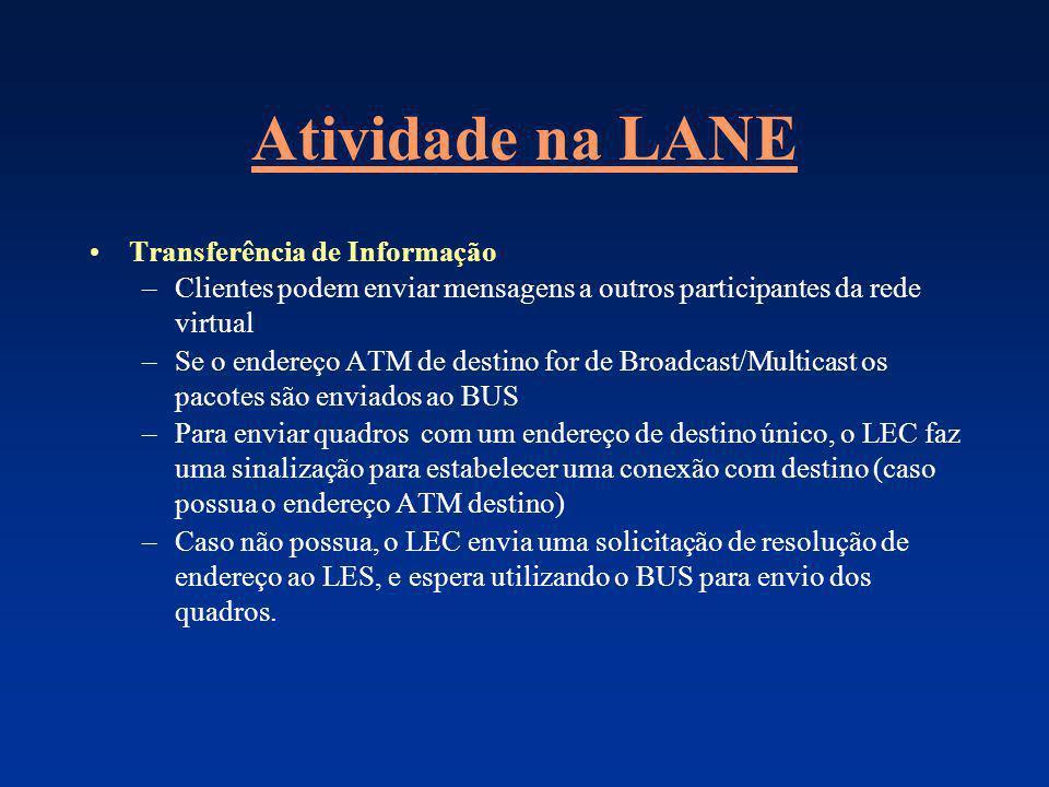 Atividade na LANE Transferência de Informação –Clientes podem enviar mensagens a outros participantes da rede virtual –Se o endereço ATM de destino fo