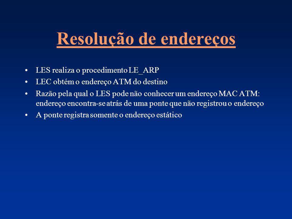 Resolução de endereços LES realiza o procedimento LE_ARP LEC obtém o endereço ATM do destino Razão pela qual o LES pode não conhecer um endereço MAC A