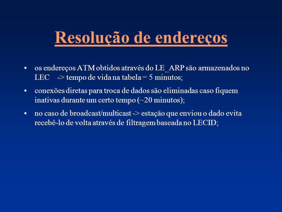 Resolução de endereços os endereços ATM obtidos através do LE_ARP são armazenados no LEC -> tempo de vida na tabela = 5 minutos; conexões diretas para