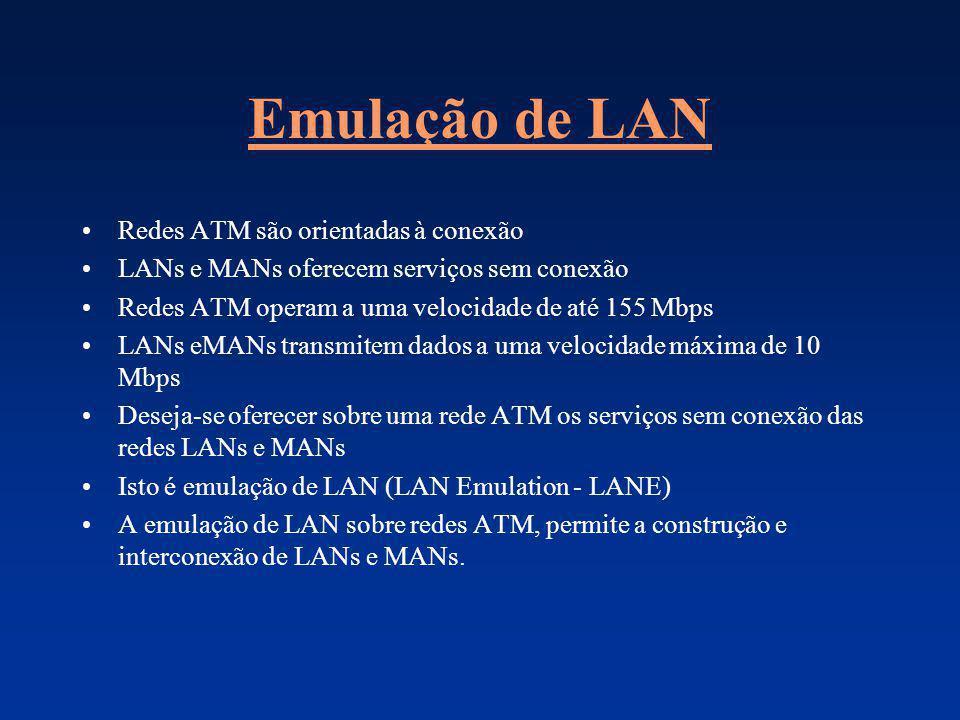 Emulação de LAN Redes ATM são orientadas à conexão LANs e MANs oferecem serviços sem conexão Redes ATM operam a uma velocidade de até 155 Mbps LANs eM