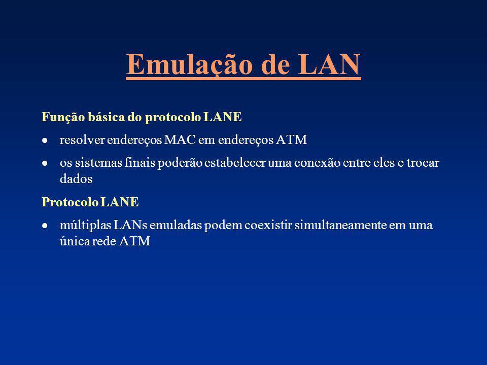 Função básica do protocolo LANE resolver endereços MAC em endereços ATM os sistemas finais poderão estabelecer uma conexão entre eles e trocar dados P