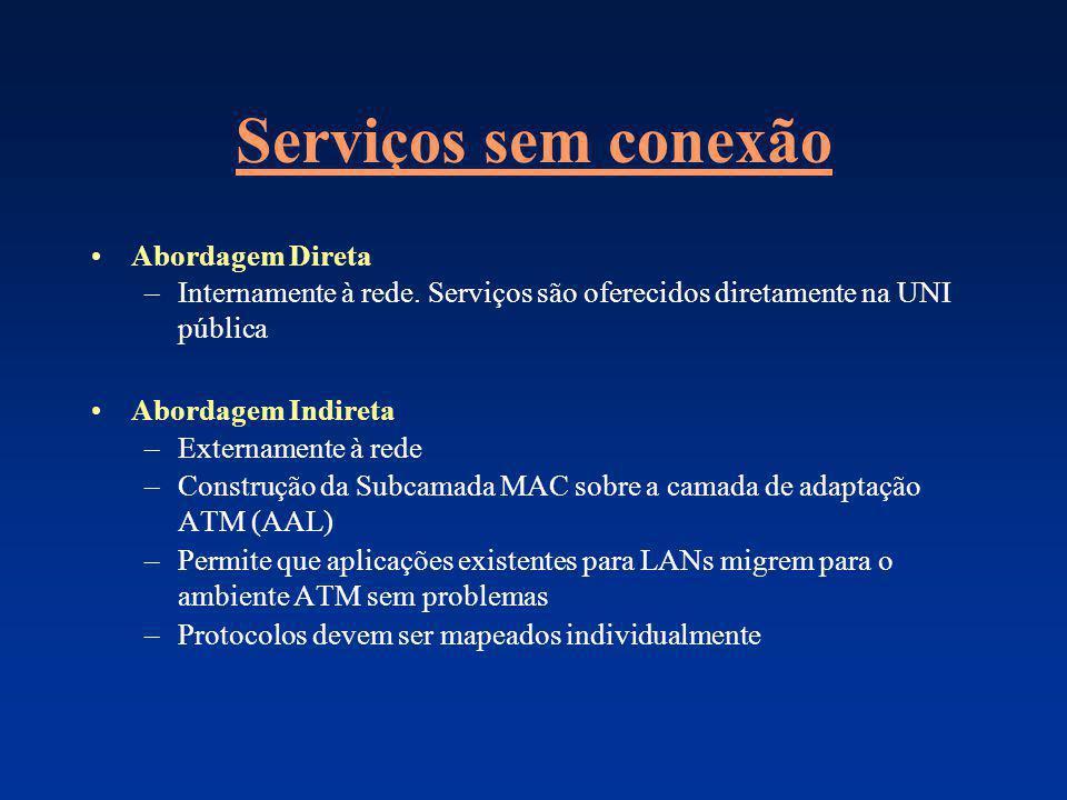 Serviços sem conexão Abordagem Direta –Internamente à rede. Serviços são oferecidos diretamente na UNI pública Abordagem Indireta –Externamente à rede