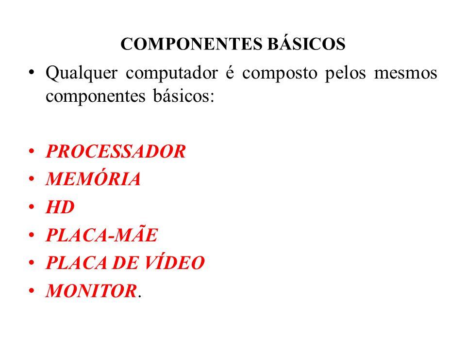COMPONENTES BÁSICOS Qualquer computador é composto pelos mesmos componentes básicos: PROCESSADOR MEMÓRIA HD PLACA-MÃE PLACA DE VÍDEO MONITOR.