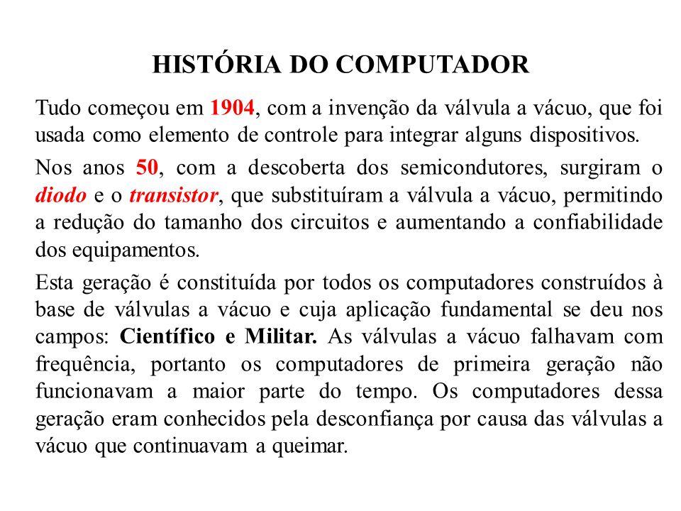HISTÓRIA DO COMPUTADOR Tudo começou em 1904, com a invenção da válvula a vácuo, que foi usada como elemento de controle para integrar alguns dispositi