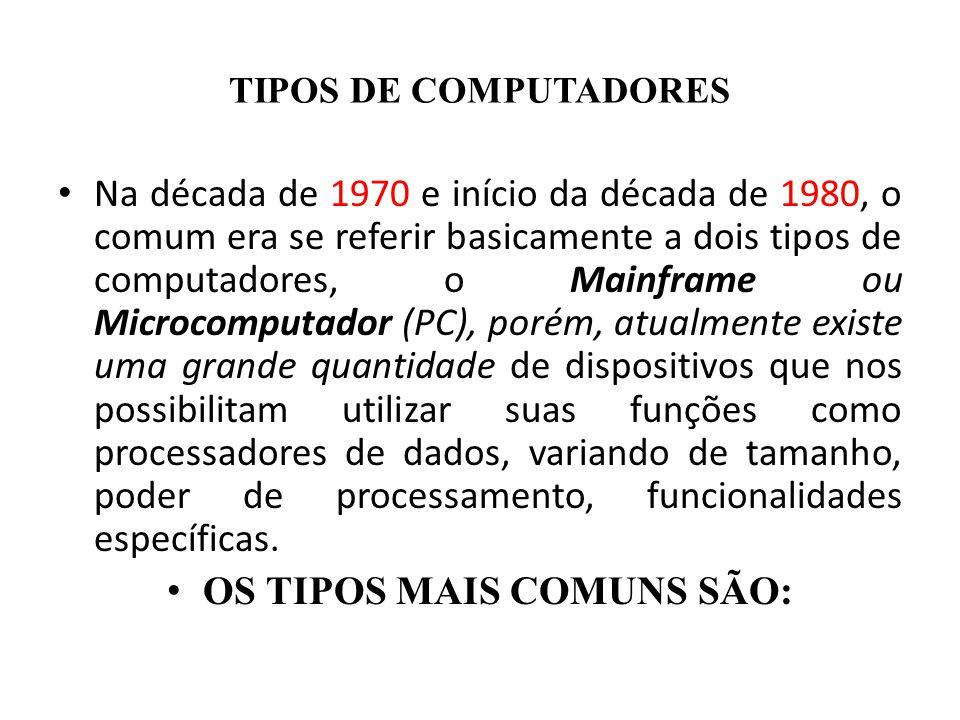 TIPOS DE COMPUTADORES Na década de 1970 e início da década de 1980, o comum era se referir basicamente a dois tipos de computadores, o Mainframe ou Mi