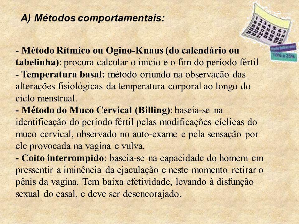 - Método Rítmico ou Ogino-Knaus (do calendário ou tabelinha): procura calcular o início e o fim do período fértil - Temperatura basal: método oriundo