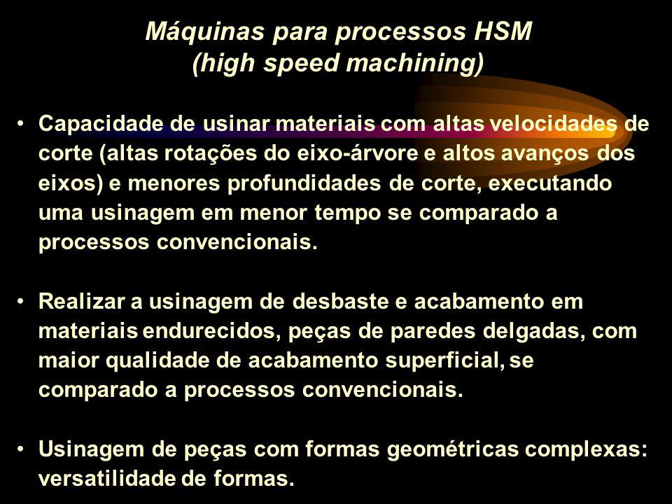 Máquinas para processos HSM (high speed machining) Capacidade de usinar materiais com altas velocidades de corte (altas rotações do eixo-árvore e altos avanços dos eixos) e menores profundidades de corte, executando uma usinagem em menor tempo se comparado a processos convencionais.